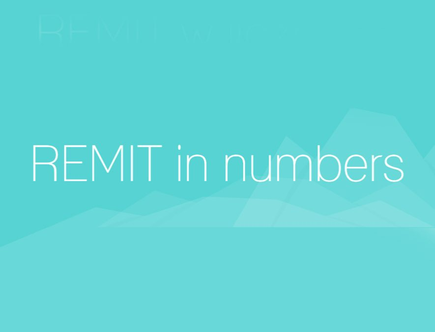 REMIT in numbers